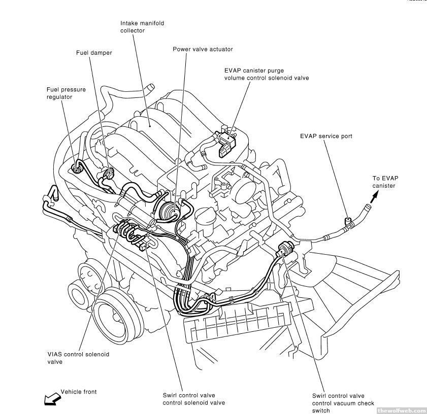 nissan pathfinder vacuum diagram