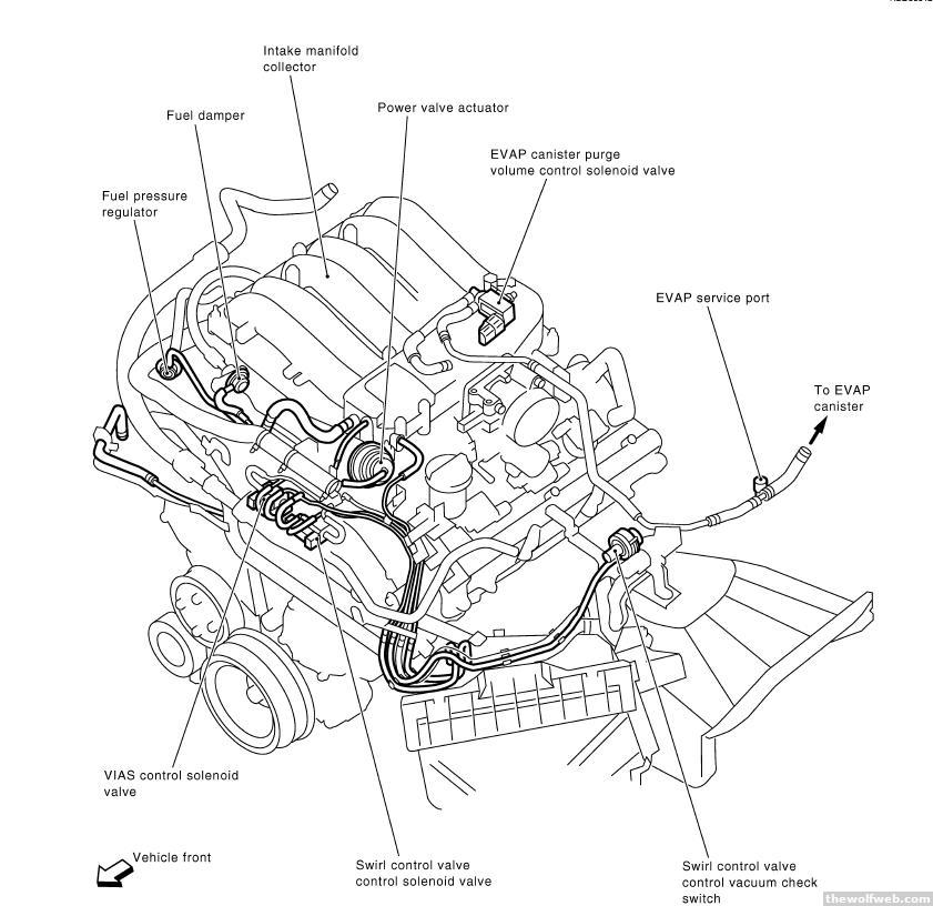 tww 2001 infiniti qx4 can i force open loop 350Z Engine Diagram vq35de engine diagram VQ35DE Engine Mounts 2002 Nissan Altima Parts Diagram Nissan Altima 2.5 Engine Diagram